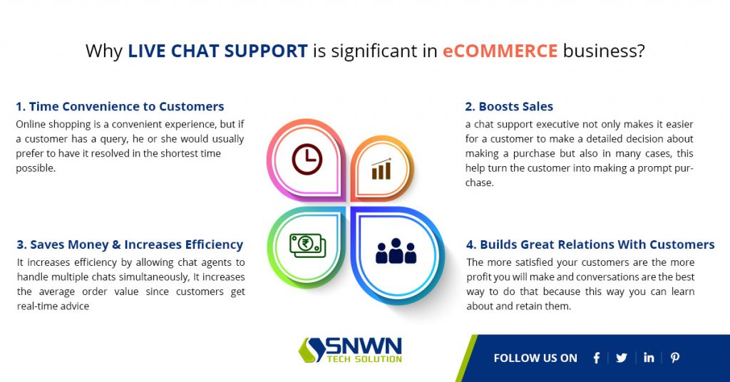 Livechat Infographics