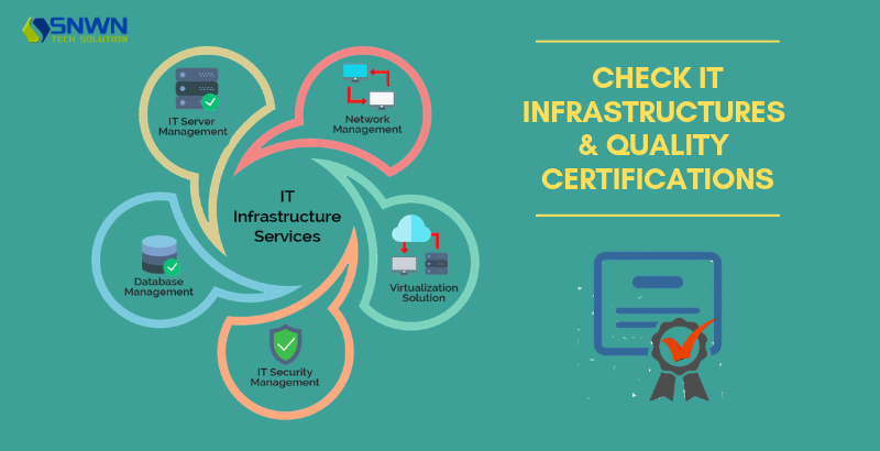 Check IT infrastructures and quality certifications