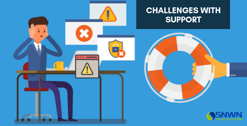Challenges with support