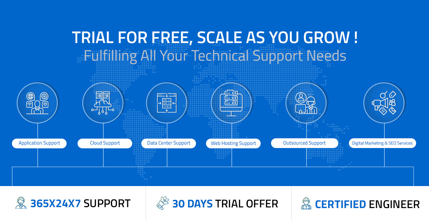 Trial for free scales as you Grow